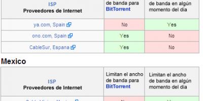 Los Proveedores de Internet y los Torrents