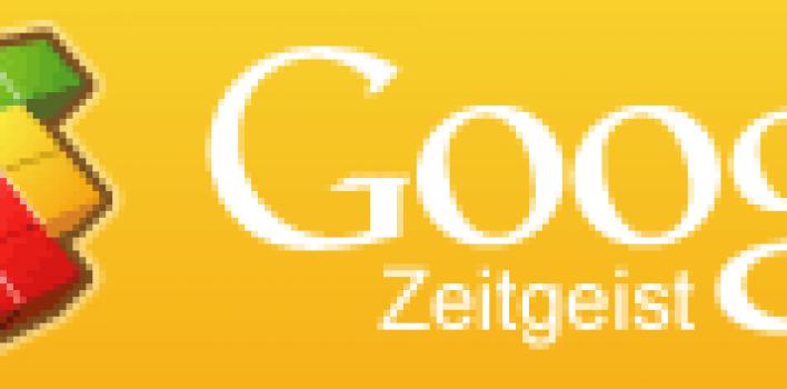 Google Zeitgeist 2008