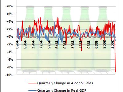 La crisis reduce el número de borrachos