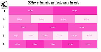 960px el tamaño ideal para una página