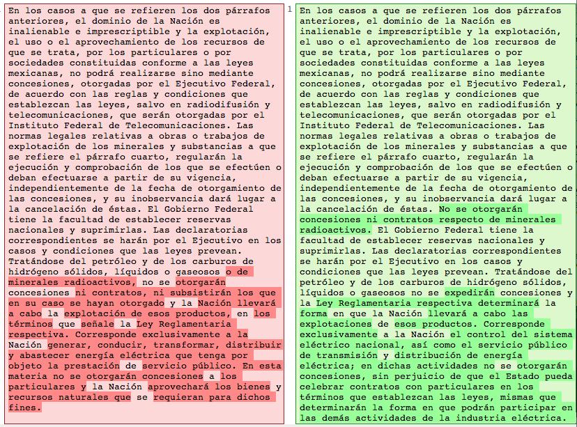¿Qué propone la reforma energética de Peña Nieto?